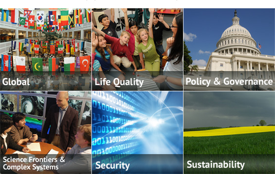 Collage of Research Focus area images. From left to right: Global,White and blue map of the world; Life Quality, Elderly couple sitting in the park; Policy & Governance, Washington Monument and two flags against a blue sky; Security, Blue and white image with binary code and ribbons of light; and Sustainability, Green field with cloudy, dark skies.